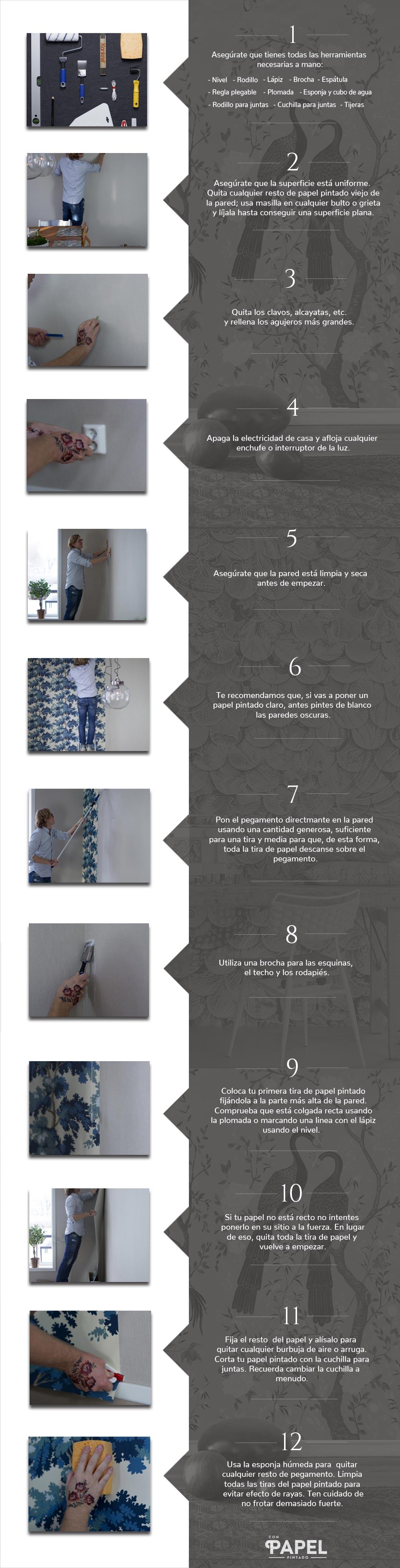 Instrucciones cómo colocar papel pintado